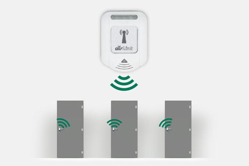airLink - Technologie sans fil économe en énergie